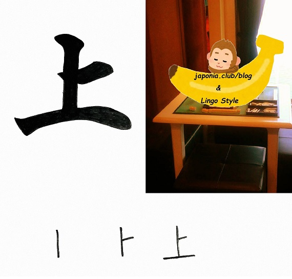 ue blog
