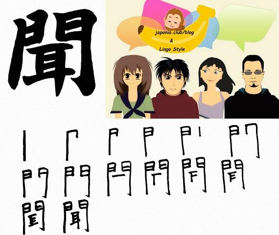 kiku blog