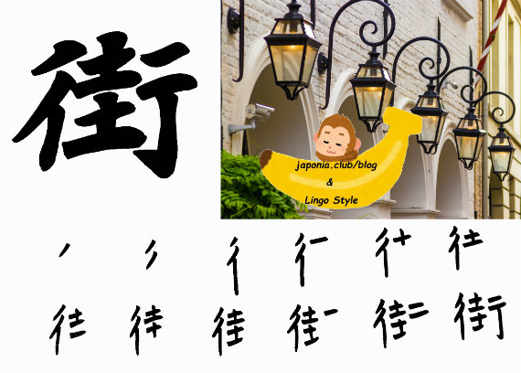 machi-blog